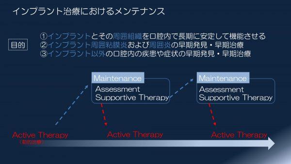 動的治療とメンテナンス
